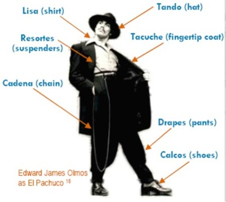 Zoot Suit Discovery Guide