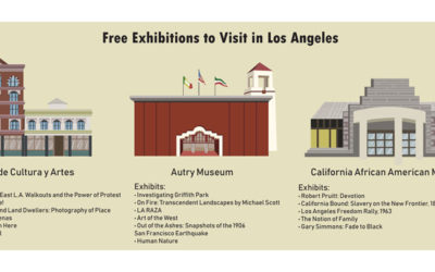 Top Museums to Visit in Los Angeles on Free Museum Day